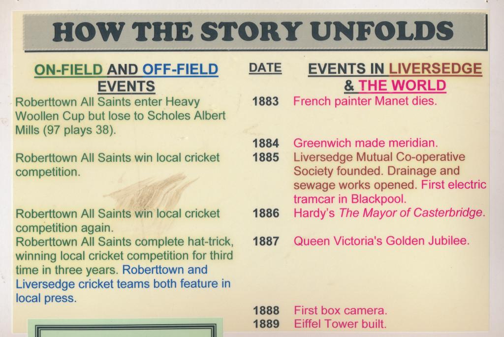 Timeline 1883-1889