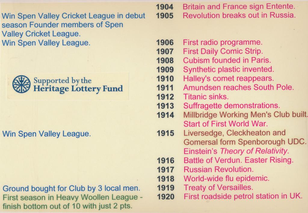Timeline 1904-1920