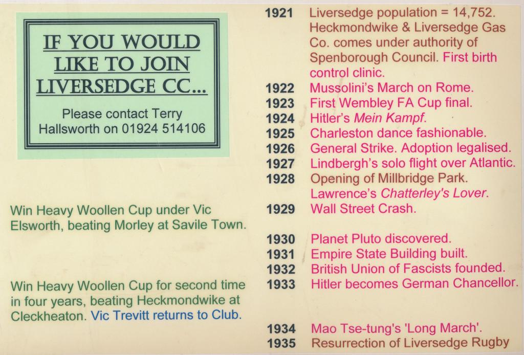 Timeline 1921-1935