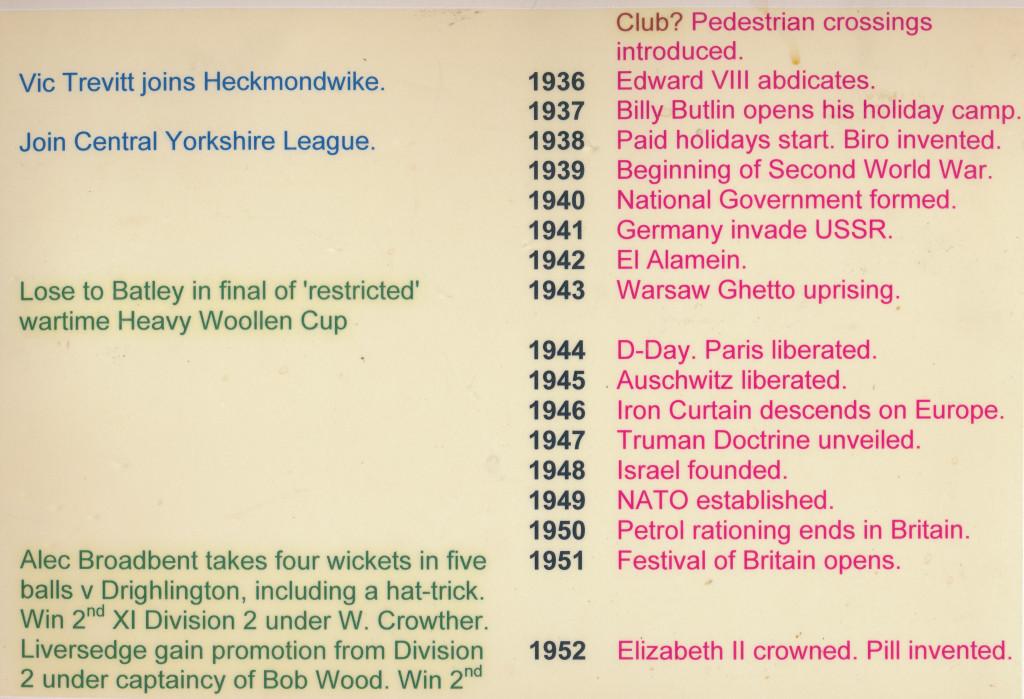 Timeline 1936-1952
