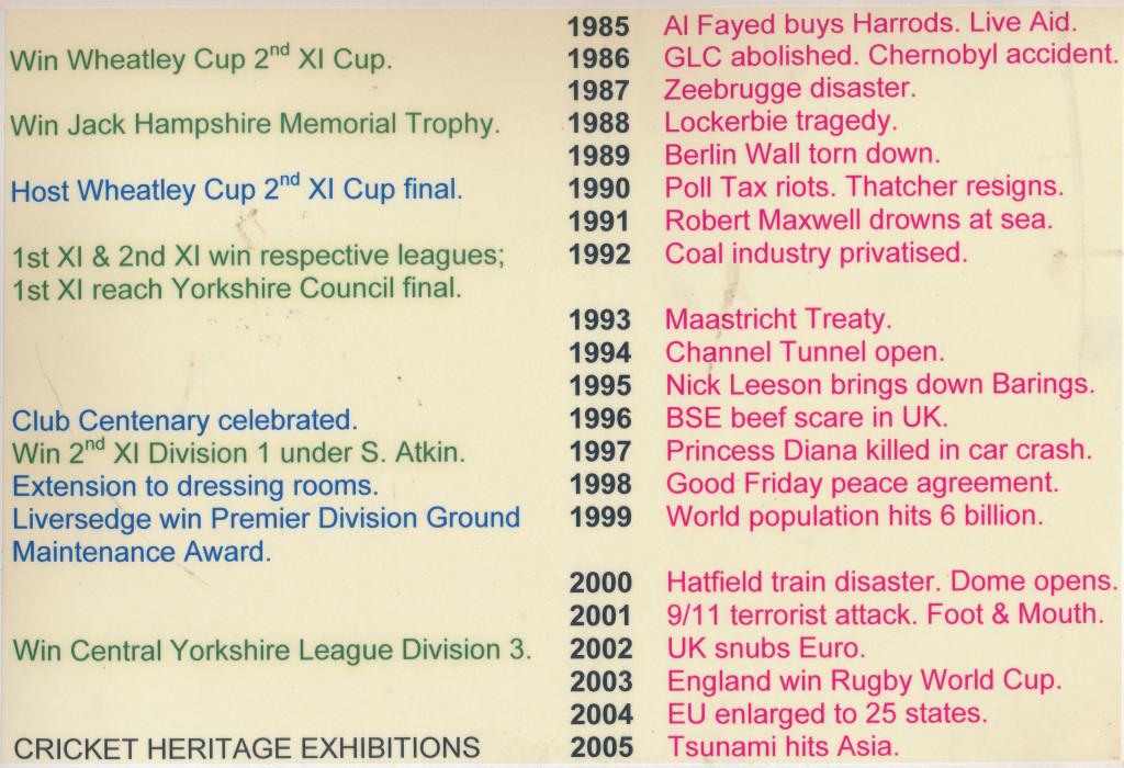 Timeline 1985-2005